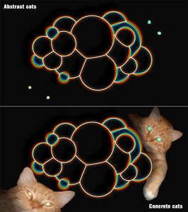 Abstract cats vs Concrete cats according Max Hattler