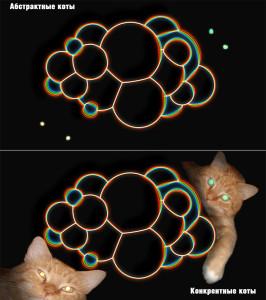От абстрактных котов к  конкретным, согласно Максу Хаттлеру